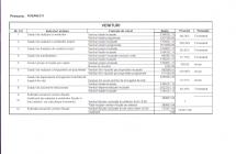 Indicatori sinteza 2016