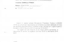 Adresa ANAF 2018