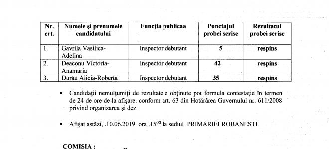 Rezultatul probei scrise la concursul din 10.06.2019, organizat pentru ocuparea functiei publice de executie